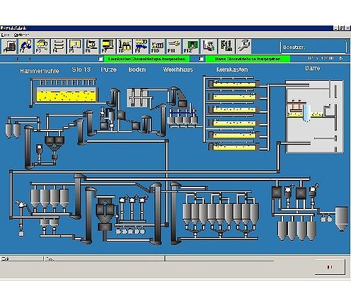 Визуализация процесса солодового завода | ATG