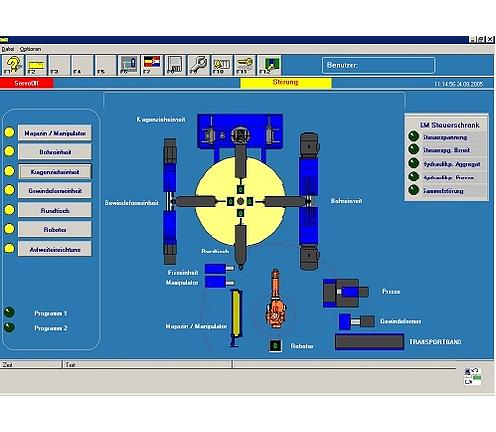 Prozessvisualisierung Verteilerbalkenmaschine | ATG